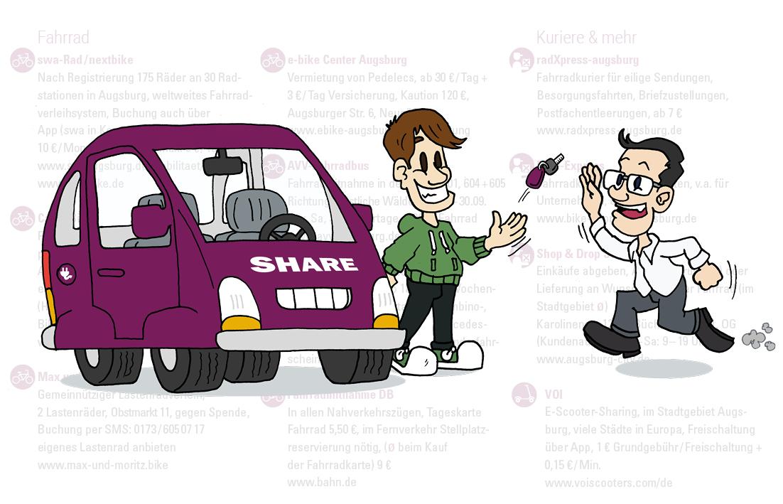 Illustration von Carsharing bei einer Schlüsselübergabe